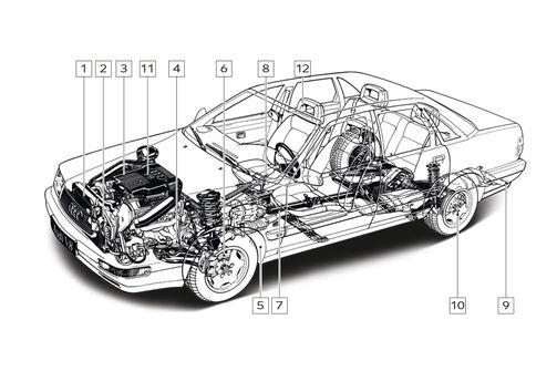 Audi V8, Schwachstellen