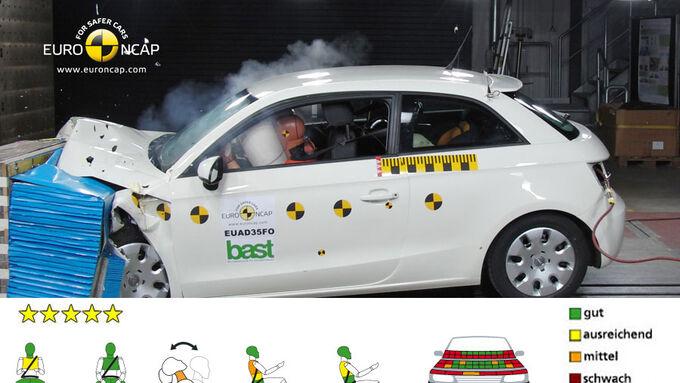 EuroNCAP-Crashtest, Audi A1