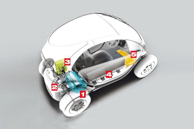 renault twizy im test ein elektroauto macht ernst bildergalerie bild 26 auto motor und sport. Black Bedroom Furniture Sets. Home Design Ideas